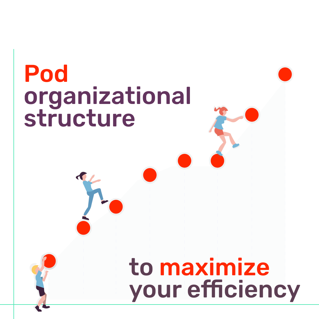 Pod organizational structure to maximize your efficiency