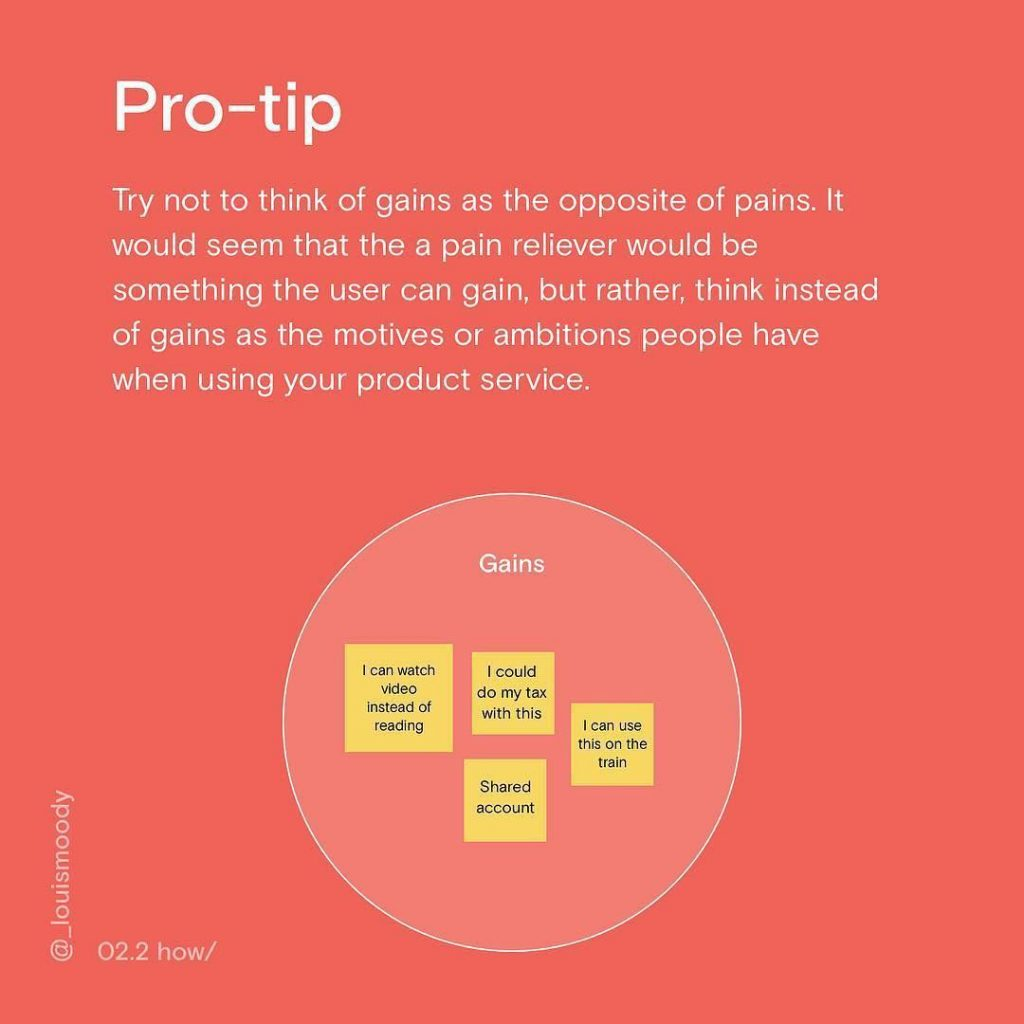 Pro-tip. Try not to think of gains as the opposite of pains. It would seem that the pain reliever would be something the user can gain, but rather, think instead of gains as the motives or ambitions people have when using your product service.