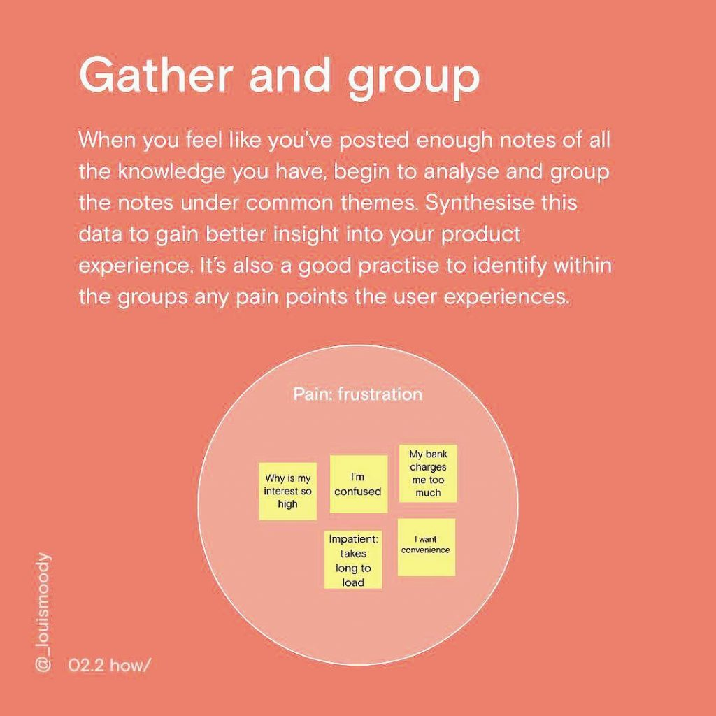 Gather and group. When you feel like you've posted enough notes of all the knowledge you have, begin to analyse and group the notes under common themes. Synthesise this data to gain better insight into your product experience. It's also a good practice to identify within the groups any pain points the user experiences.