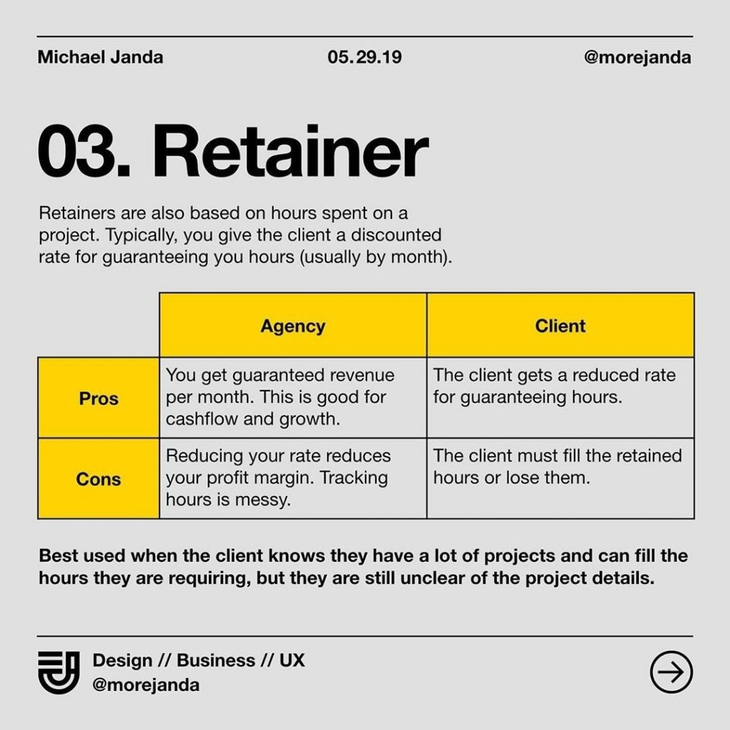 3. Retainer. Retainers are also based on hours spent on a project. Typically, you give the client a discounted rate for guaranteeing you hours (usually by month).