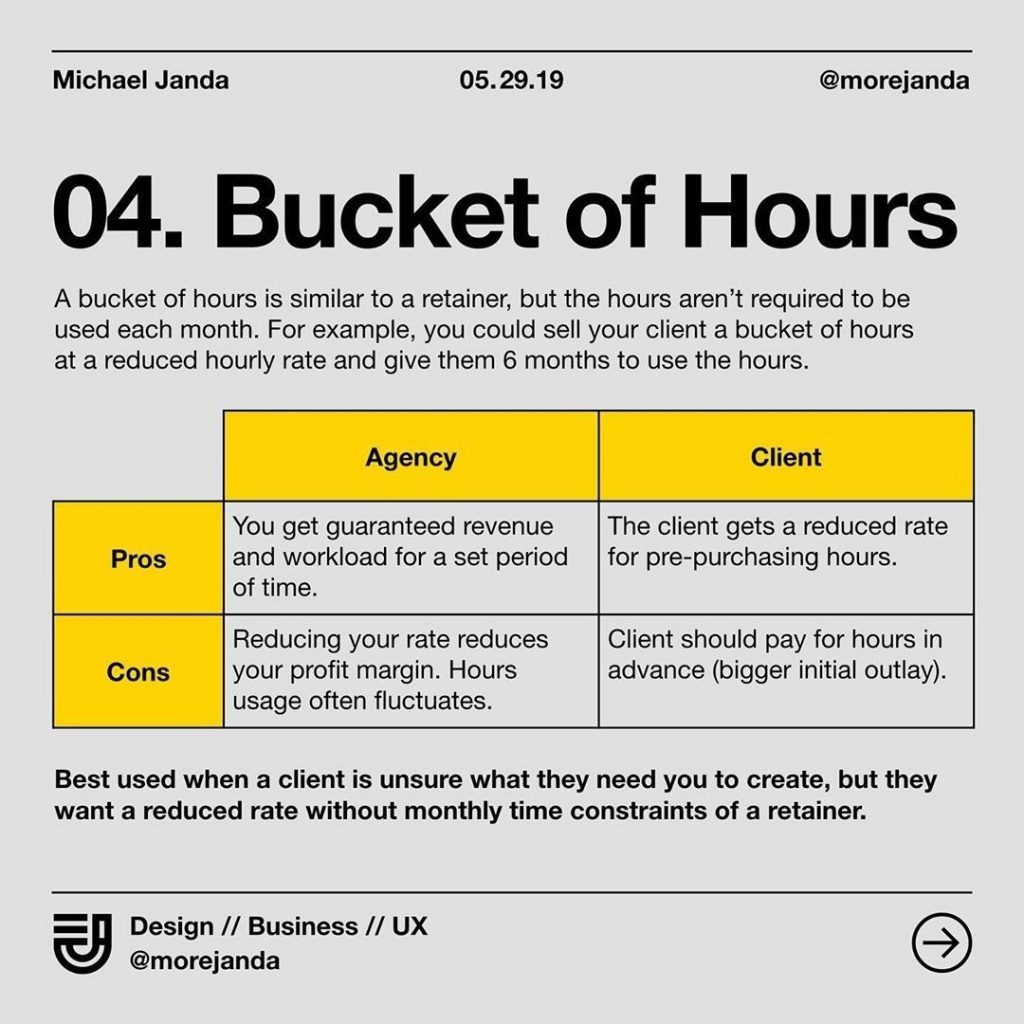 4. Bucket of Hours. A bucket of hours is similar to a retainer, but the hours aren't required to be used each month. For example, you could sell client a bucket of hours at reduced hourly rate and give them 6 months to use the hours.