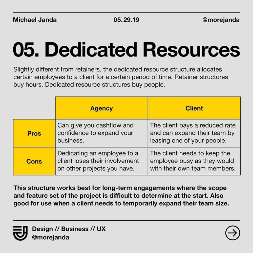5. Dedicated Resources. Slightly different from retainers, the dedicated resource structure allocates certain employees to a client for a certain period of time. Retainer structures buy hours. Dedicated resource structures buy people.