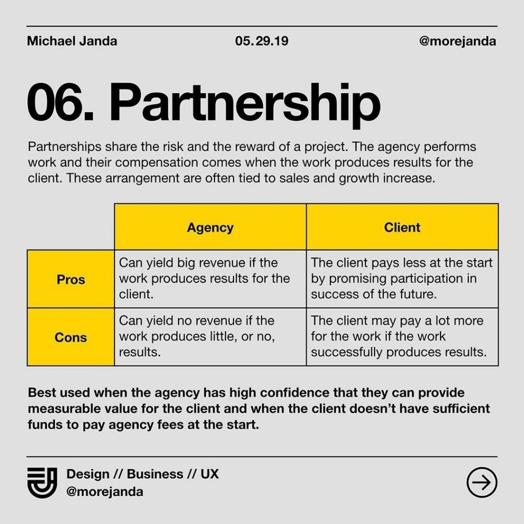 6. Partnership. Partnership share the risk and the reward of a project. The agency performs work and their compensation comes when the work produces result for the client. These arrangement are often tied to sales and growth increase.