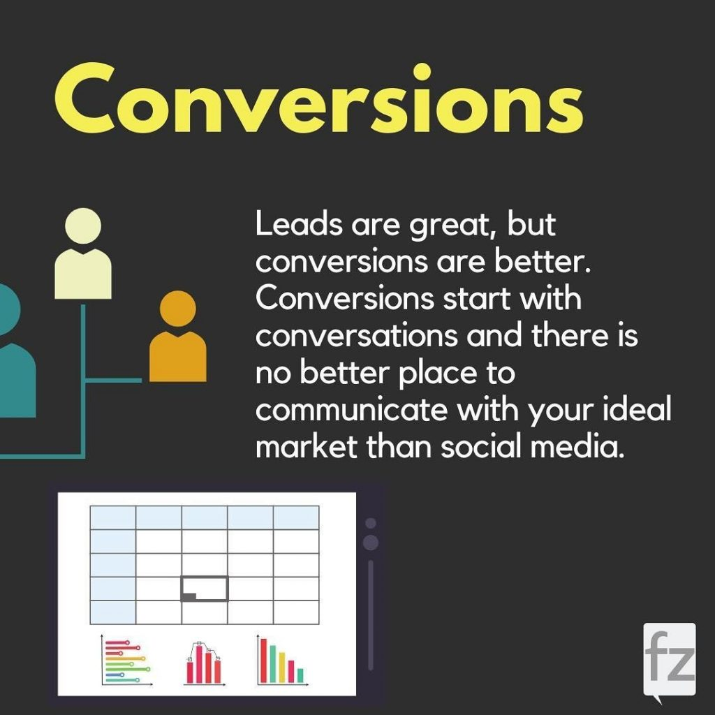 Conversions. Leads are great, but conversions are better. Conversions start with conversations and there is no better place to communicate with your ideal market than social media.
