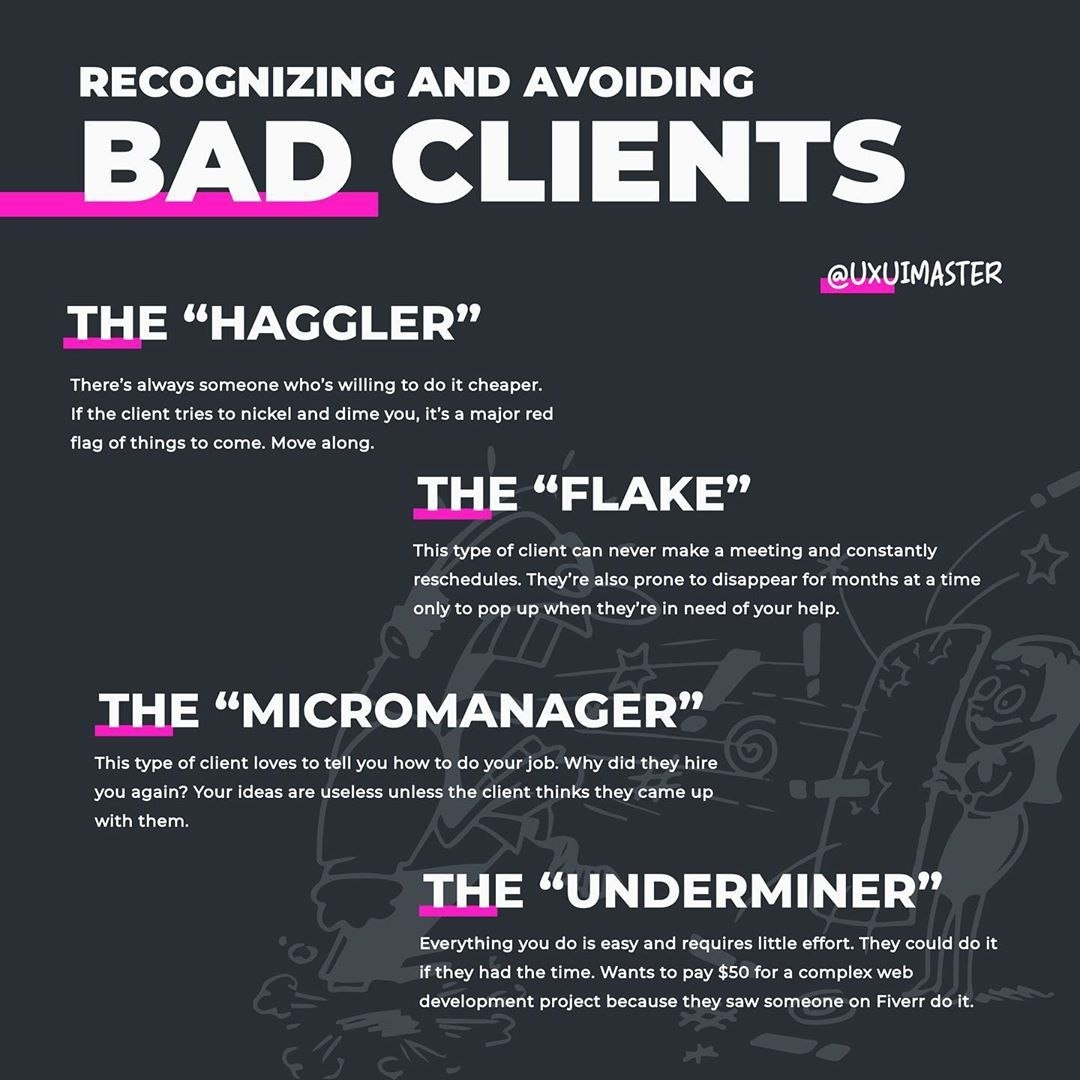 Recognizing and Avoiding Bad Clients