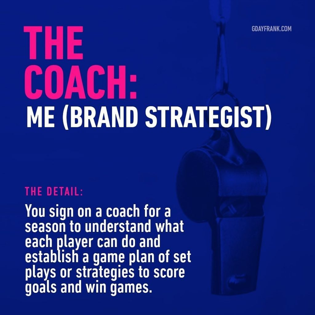 The Coach: Me (Brand Strategist)  The Detail: You sign on a coach for a season to understand what each player can do and establish a game plan of set plays or strategies to score goals and win games.