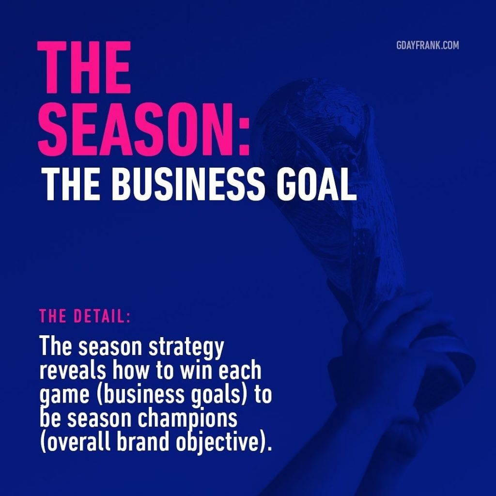 The Season: The business goal  The Detail:  The season strategy reveals how to win each game (business goals) to be season champions (overall brand objective).