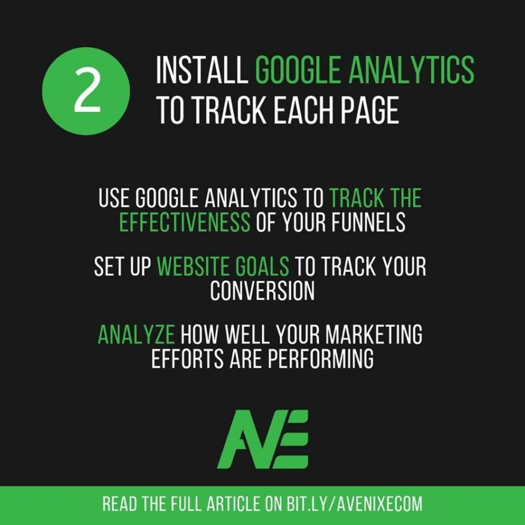 2. Install Google Analytics to track each page  Use google analytics to track the effectiveness of your funnels.  Set up website goals to track your conversion.  Analyze how well your marketing efforts are performing.