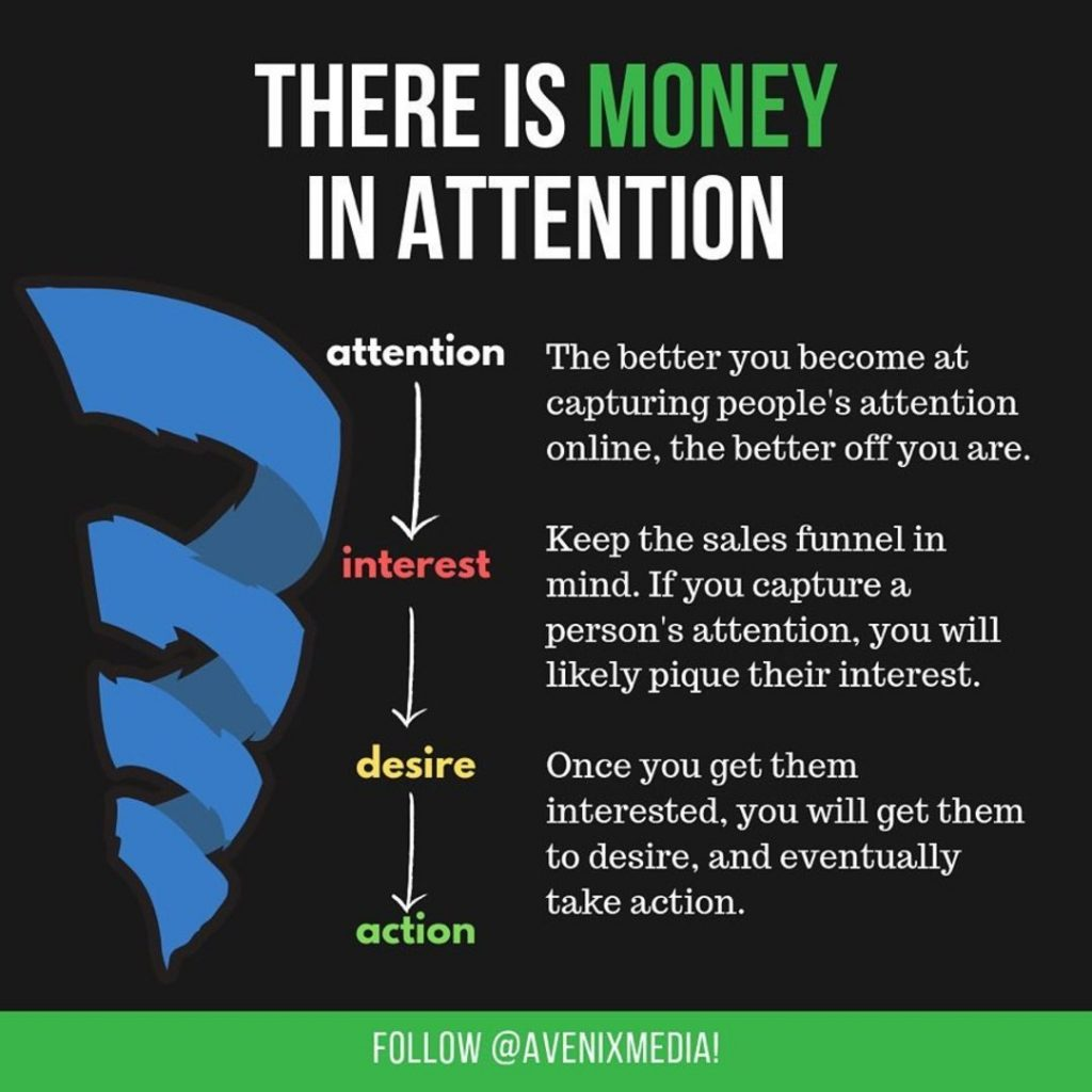 There is money in attention  Attention - the better you become at capturing people's attention online, the better off you are. Interest - keep the sales funnel in mind. If you capture a person's attention, you will likely pique their interest. Desire - once you get them interested, you will get them to desire, and eventually take action. Action.