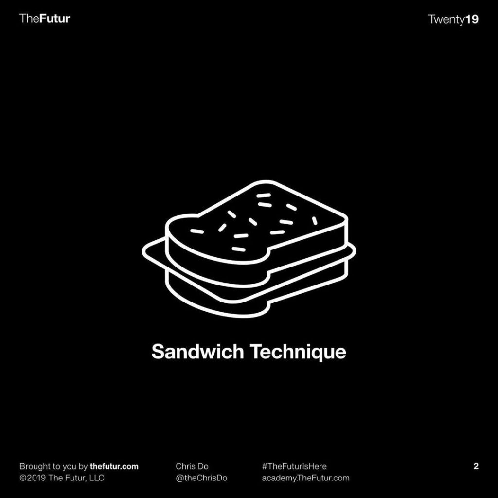 Sandwich Technique