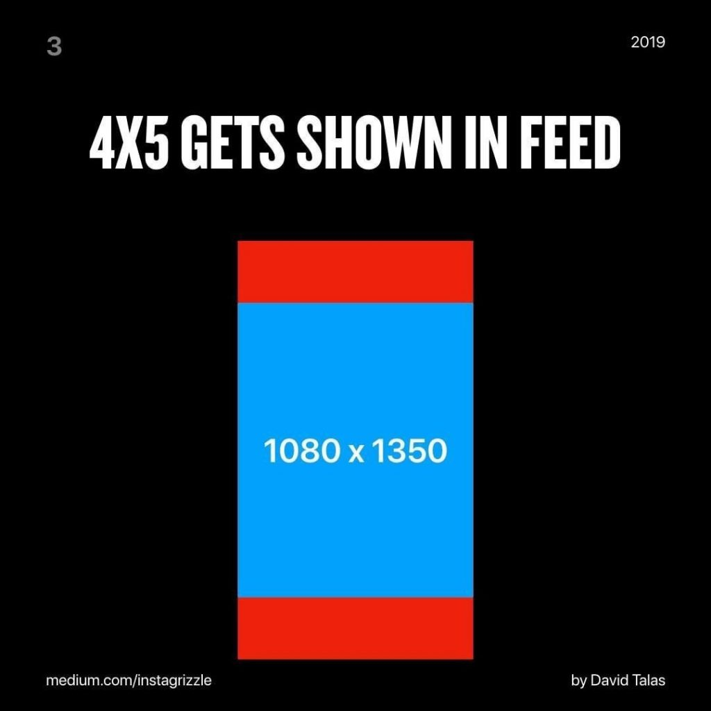 4x5 Gets shown in feed  1080x1350