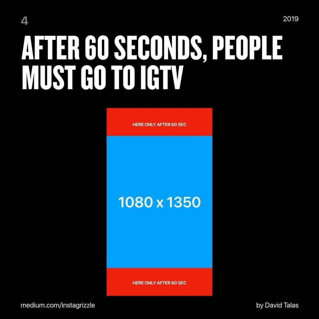 After 60 seconds, people must go to IGTV