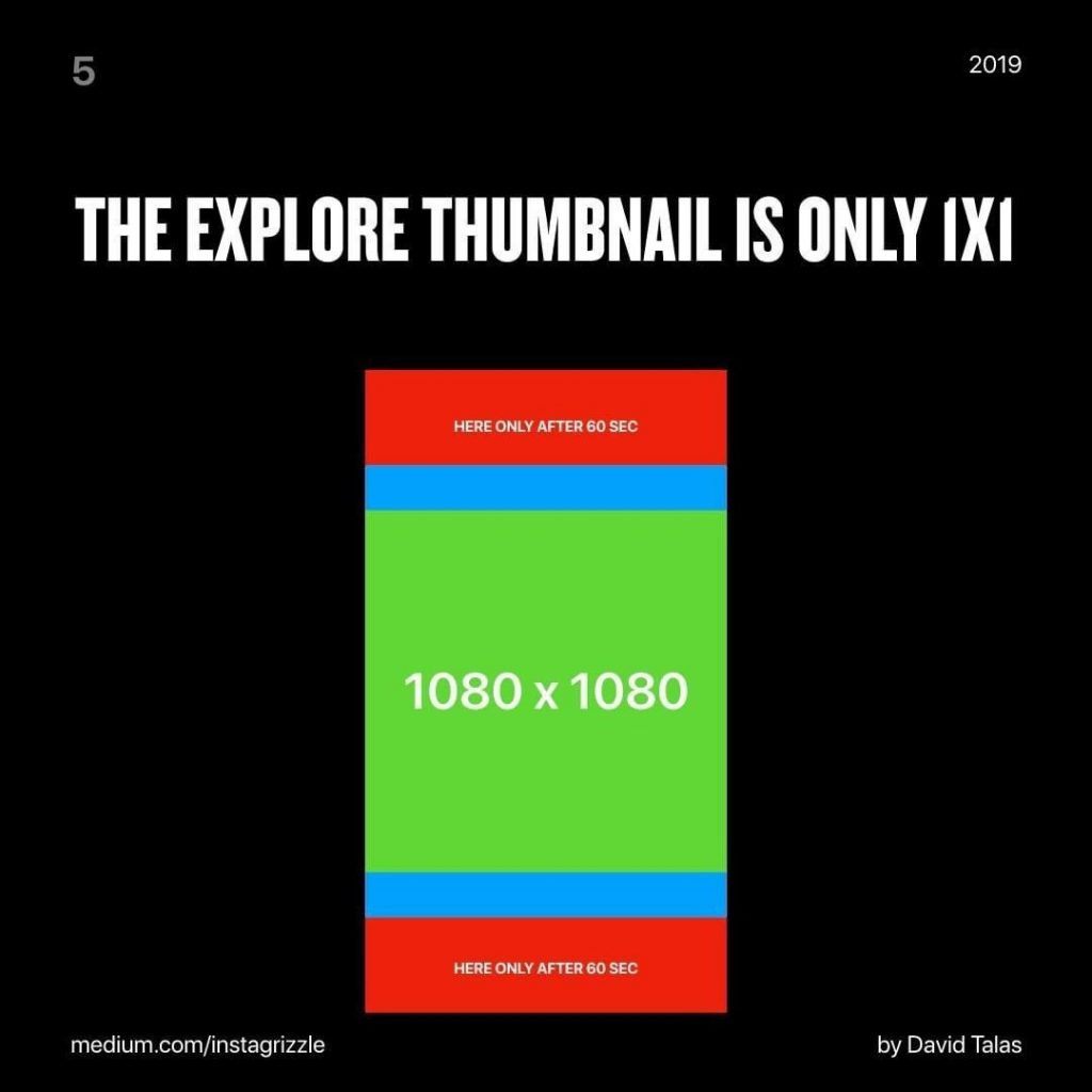 The explore thumbnail is only |X|  1080x1080