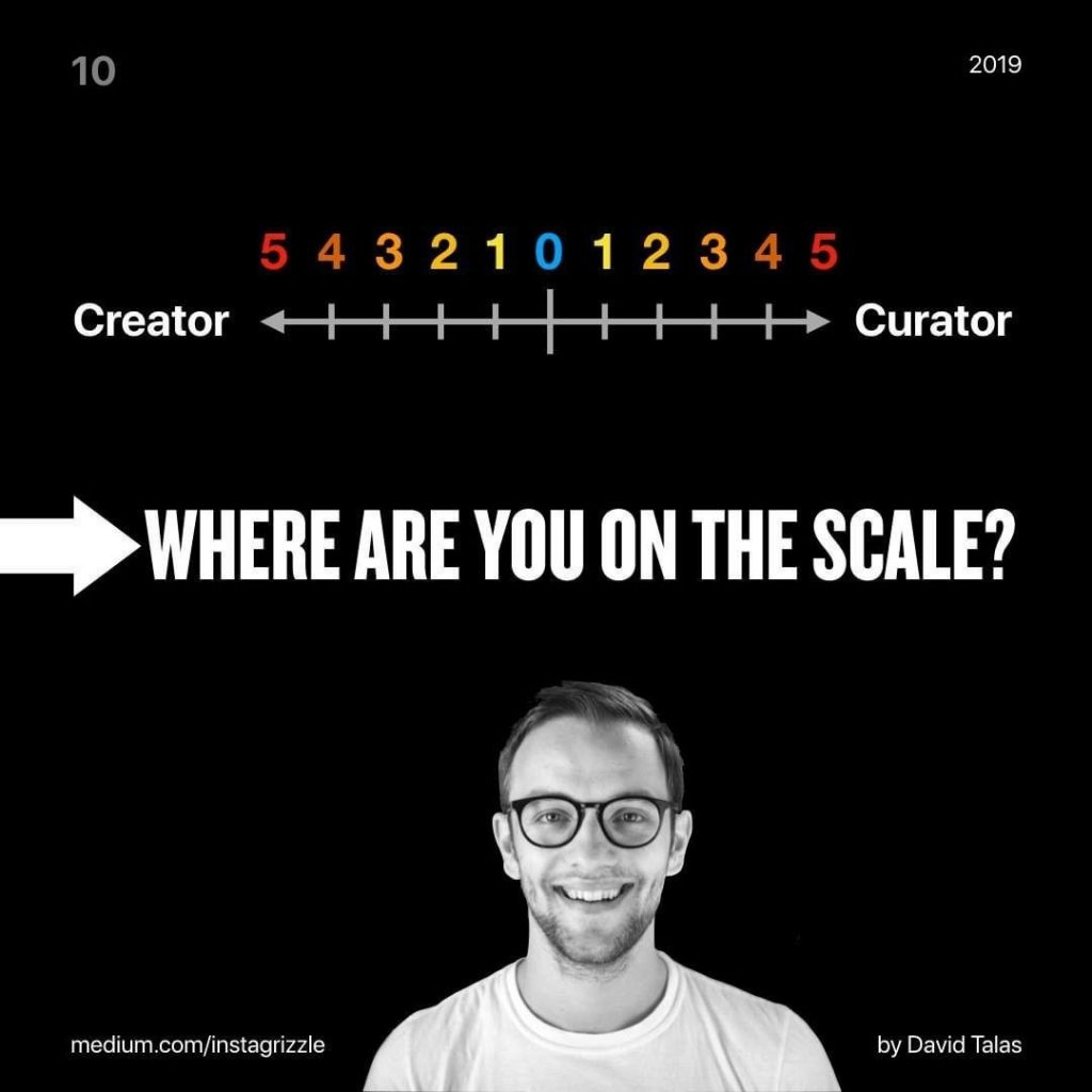 Creator 5 4 3 2 1 0 1 2 3 4 5 Curator  Where are you on the scale?
