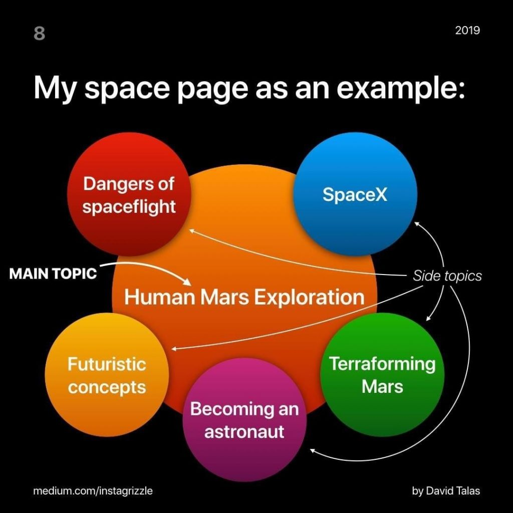 My space page as an example (look at image)