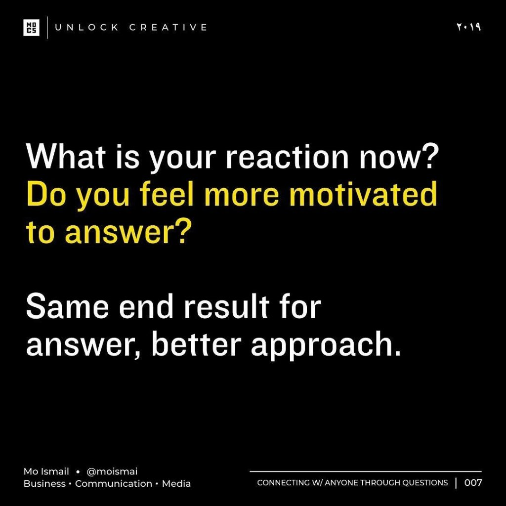 What is your reaction now? Do you feel more motivated to answer? Same end result for answer, better approach