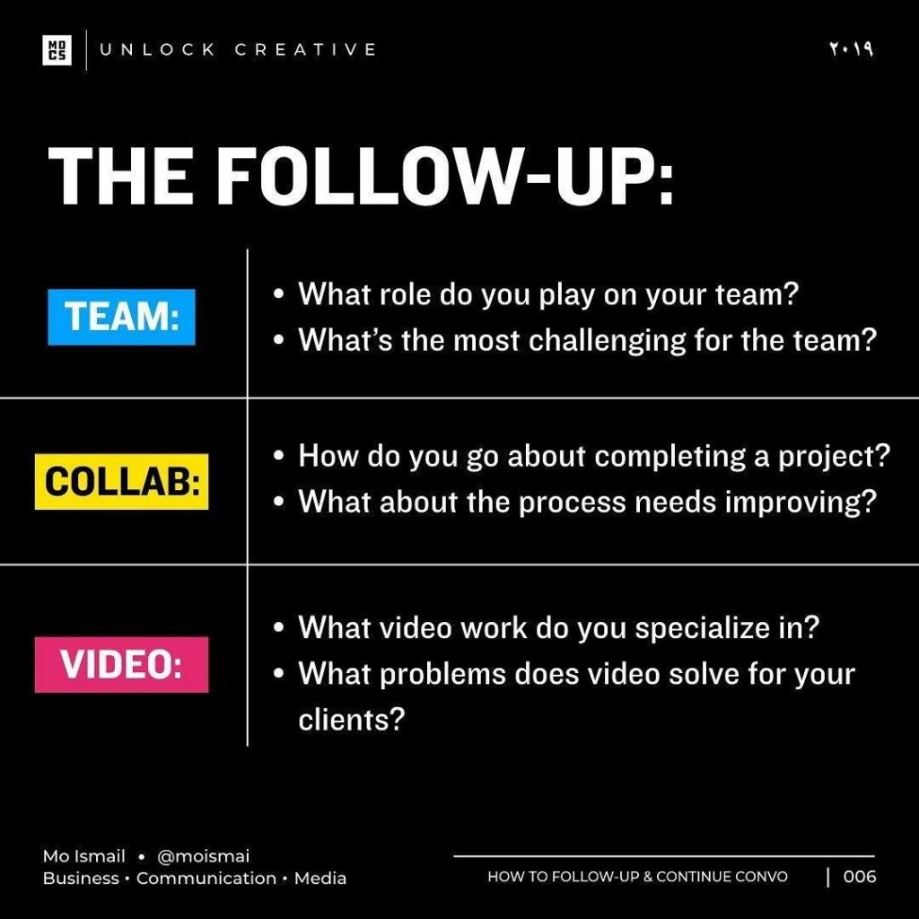 THE FOLLOW - UP  • What role do you play on your team? • What's the most challenging for the team?  • How do you go about completing a project? • What about the process needs improving?  • What video work do you specialize in? • What problems does video solve for your clients?