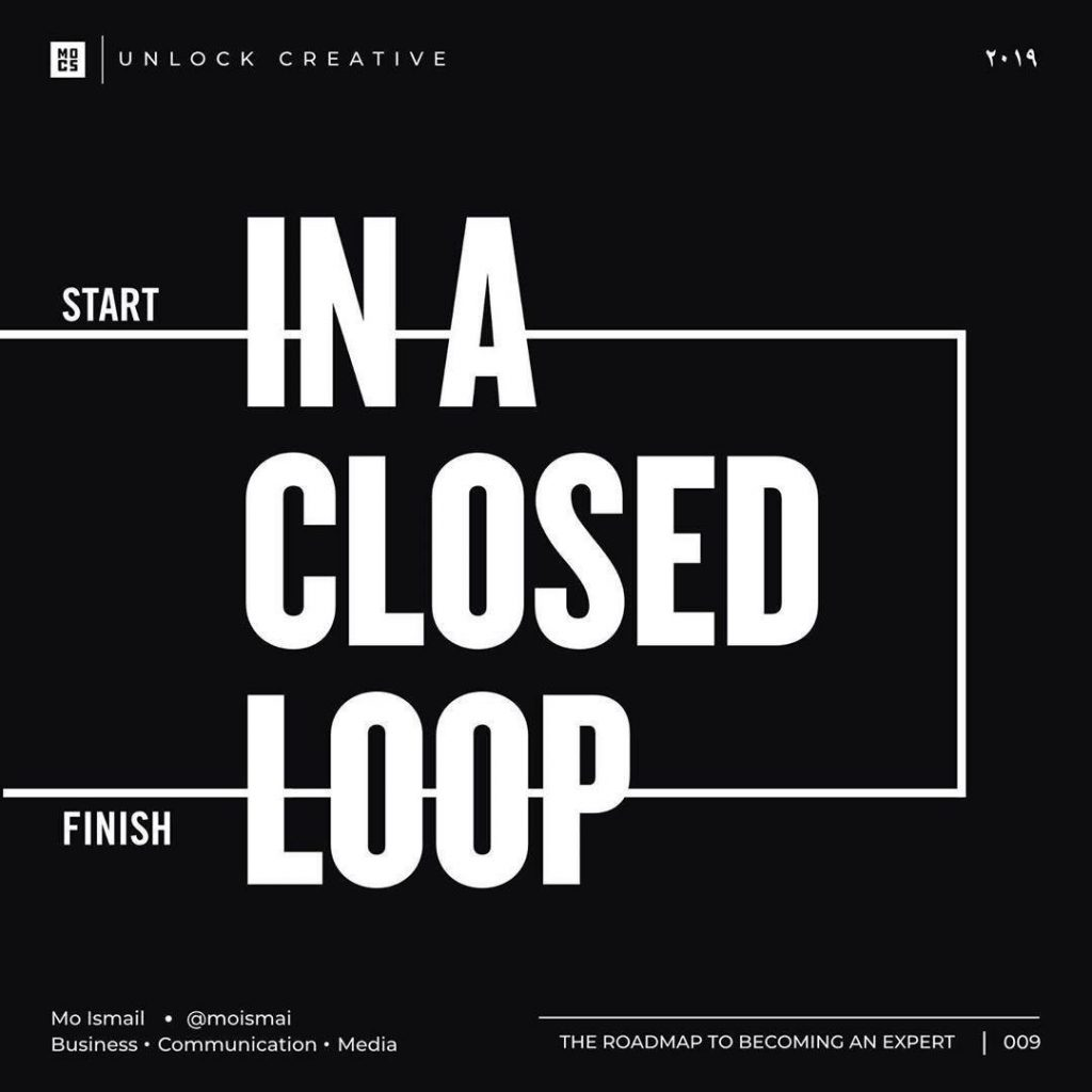In a closed loop