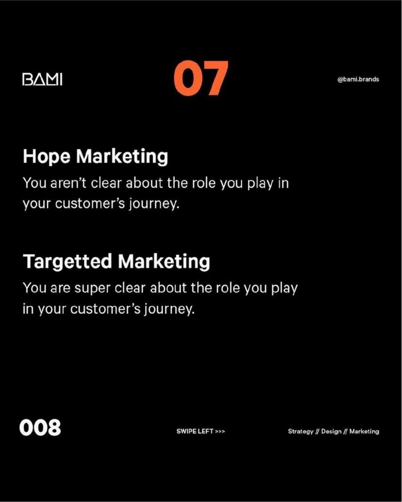 Hope Marketing  You aren't clear about the role you play in your customer's journey.  Targetted Marketing  You are super clear about the role you play in your customer's journey.