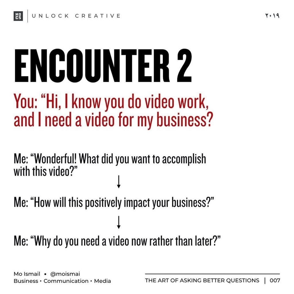 """ENCOUNTER 2  You: """"Hi, I know you do video work, and I need a video for my business?  Me: """"Wonderful! What did you want to accomplish with this video?"""" Me: """"How will this positively impact your business?"""" 1 Me: """"Why do you need a video now rather than later?"""""""