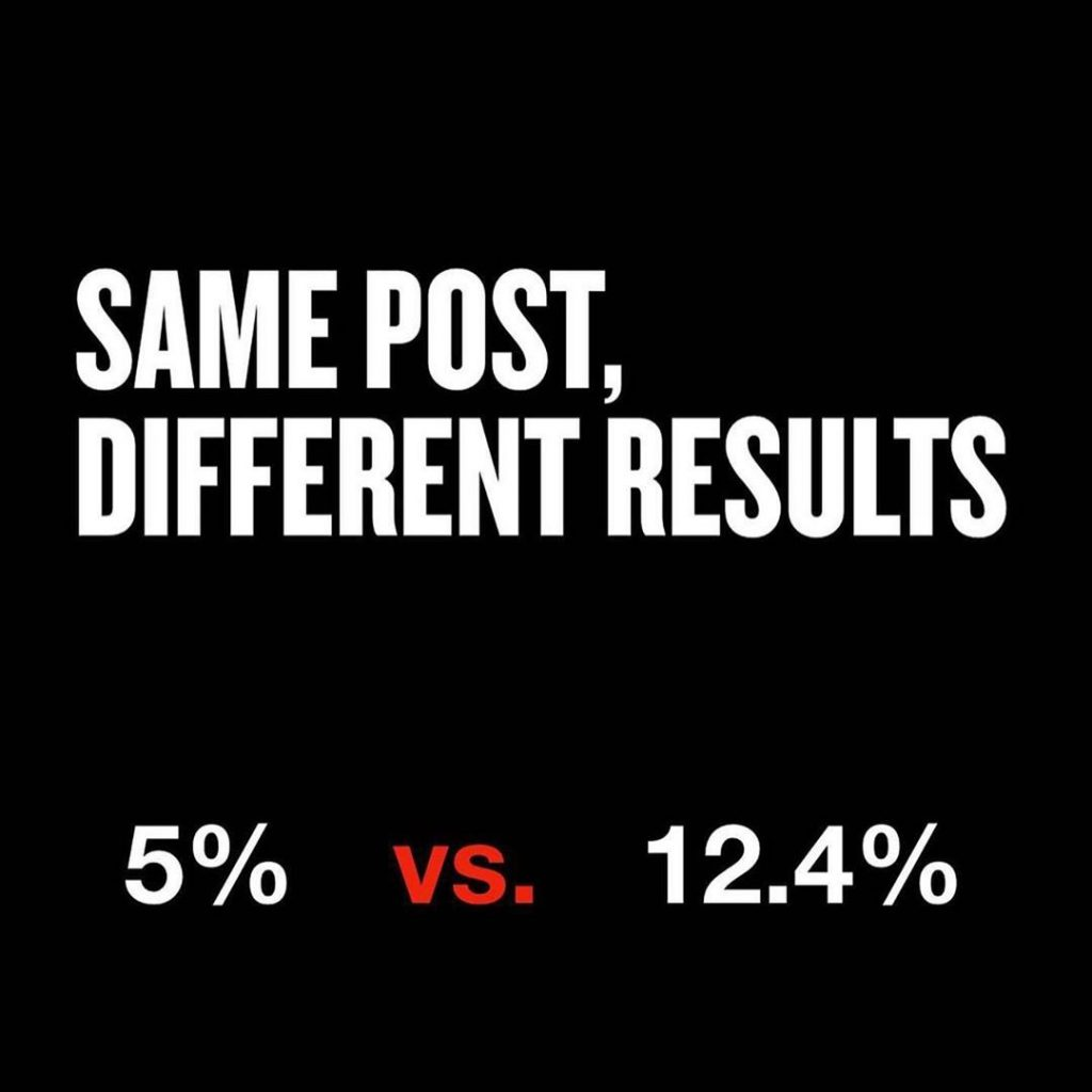 Same post, different result 5% vs. 12.4%