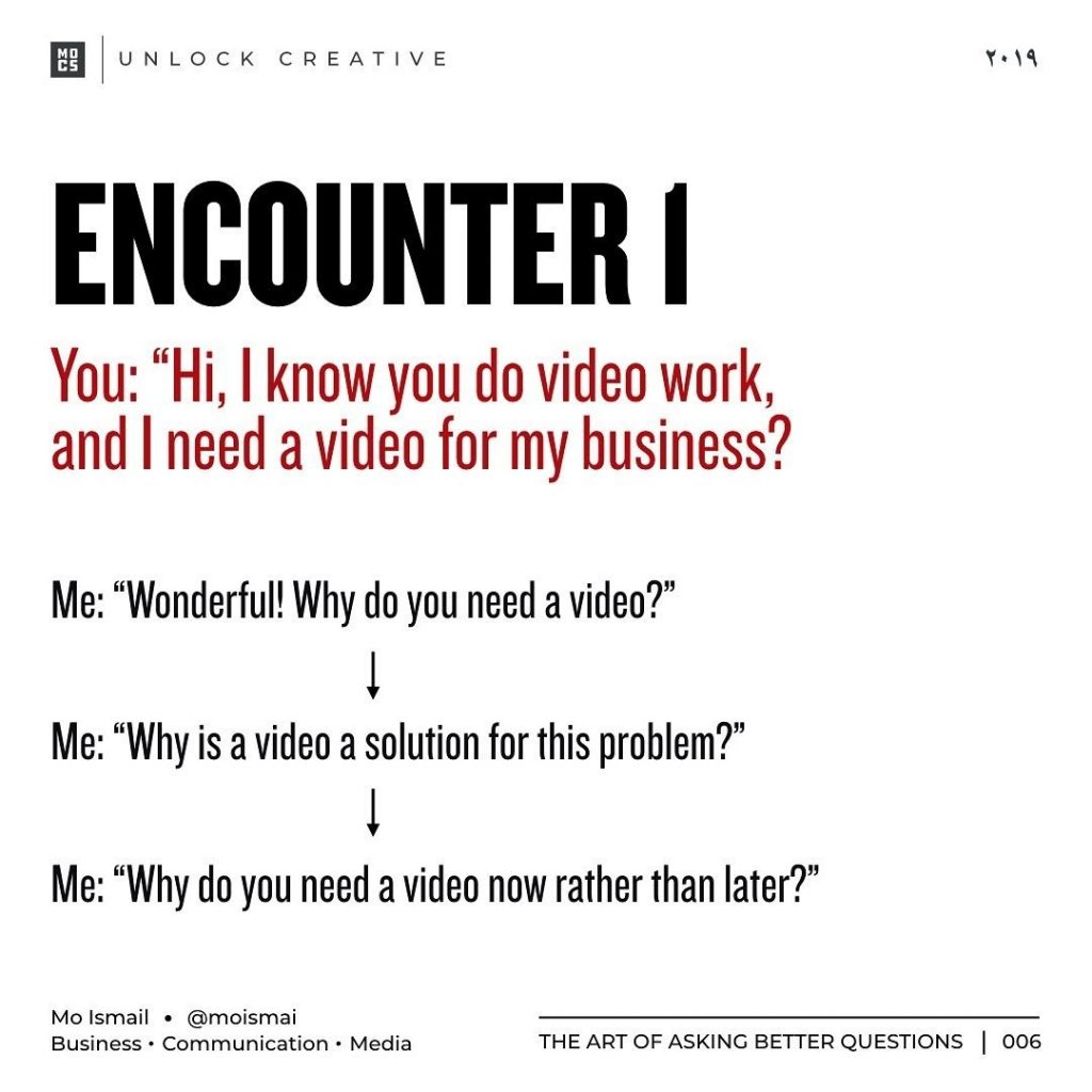 """ENCOUNTER 1  You: """"Hi, I know you do video work, and I need a video for my business?  Me: """"Wonderful! Why do you need a video?"""" I Me: """"Why is a video a solution for this problem?"""" I Me: """"Why do you need a video now rather than later?"""""""