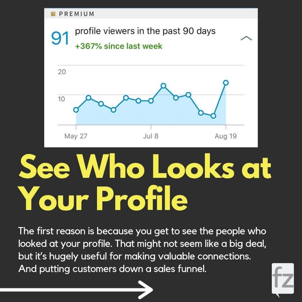 See Who Looks at Your Profile  The first reason is because you get to see the people who looked at your profile. That might not seem like a big deal, but it's hugely useful for making valuable connections. And putting customers down a sales funnel.