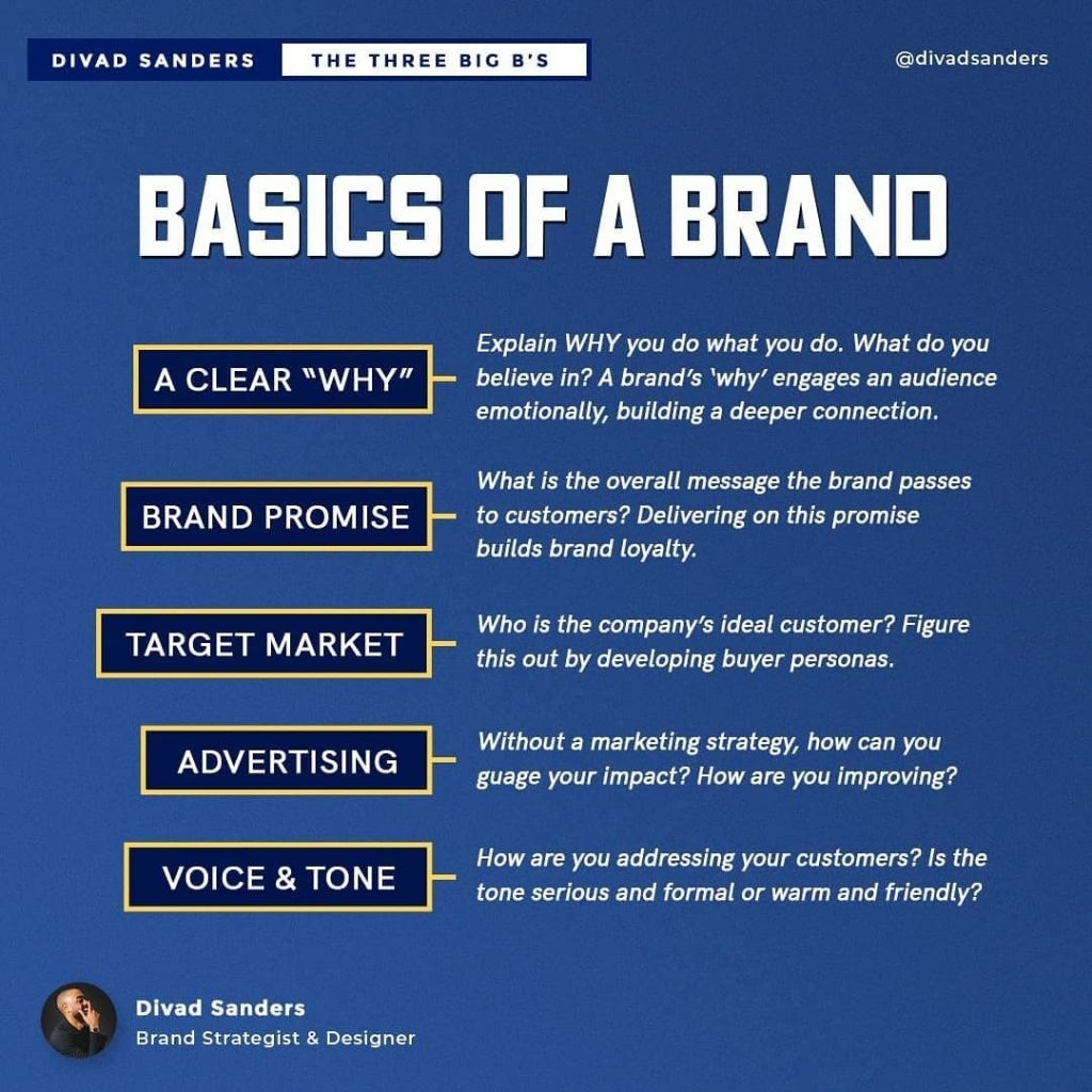 """BASICS OF A BRAND  A CLEAR """"WHY"""" - Explain WHY you do what you do. What do you — believe in? A brand's 'why' engages an audience emotionally, building a deeper connection.  BRAND PROMISE -  What is the overall message the brand passes — to customers? Delivering on this promise builds brand loyalty.  TARGET MARKET -  Who is the company's ideal customer? Figure - this out by developing buyer personas.  ADVERTISING -  Without a marketing strategy, how can you gauge your impact? How are you improving?  VOICE & TONE -  How are you addressing your customers? Is the tone serious and formal or warm and friendly?"""