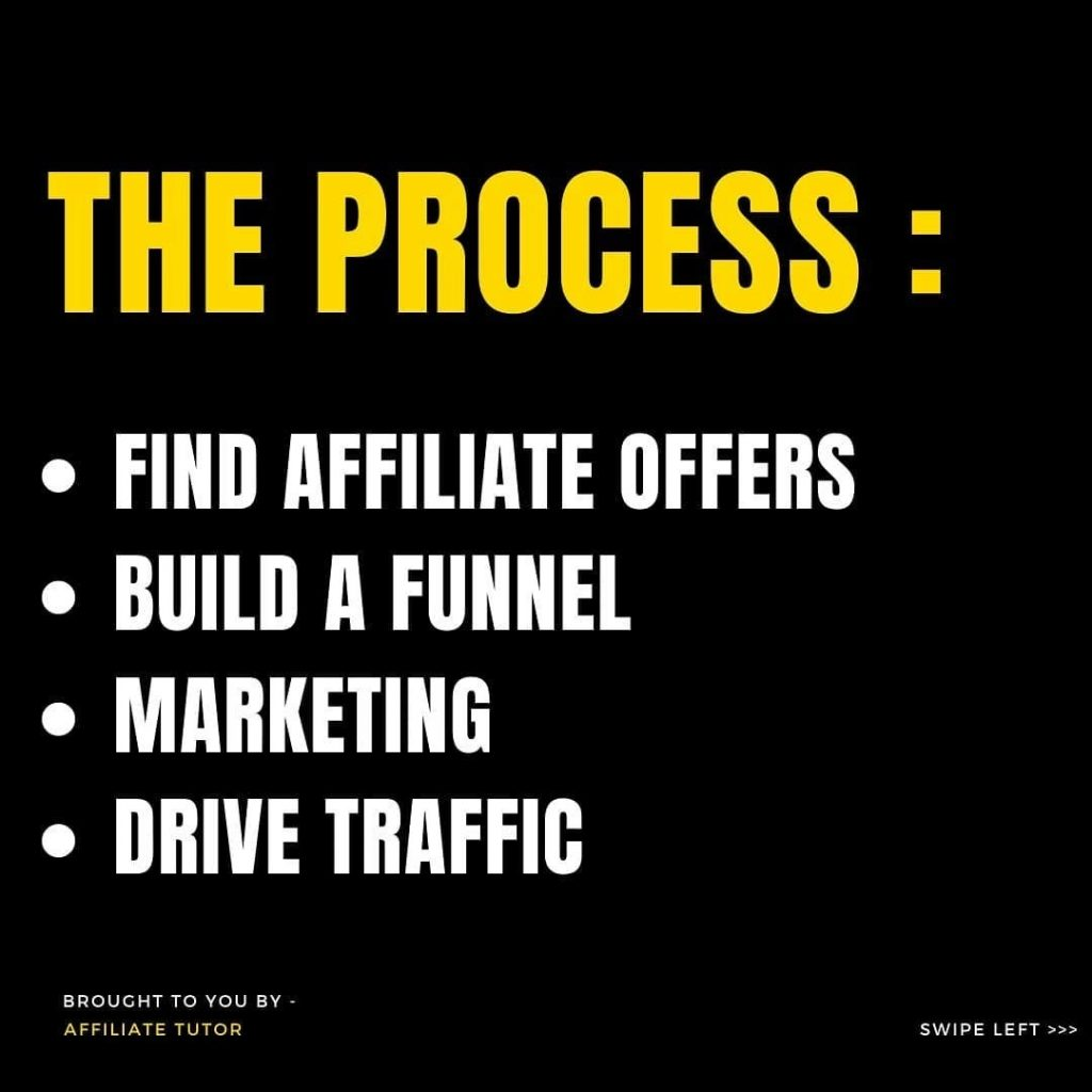 THE PROCESS • FIND AFFILIATE OFFERS  • BUILD A FUNNEL  • MARKETING  • DRIVE TRAFFIC