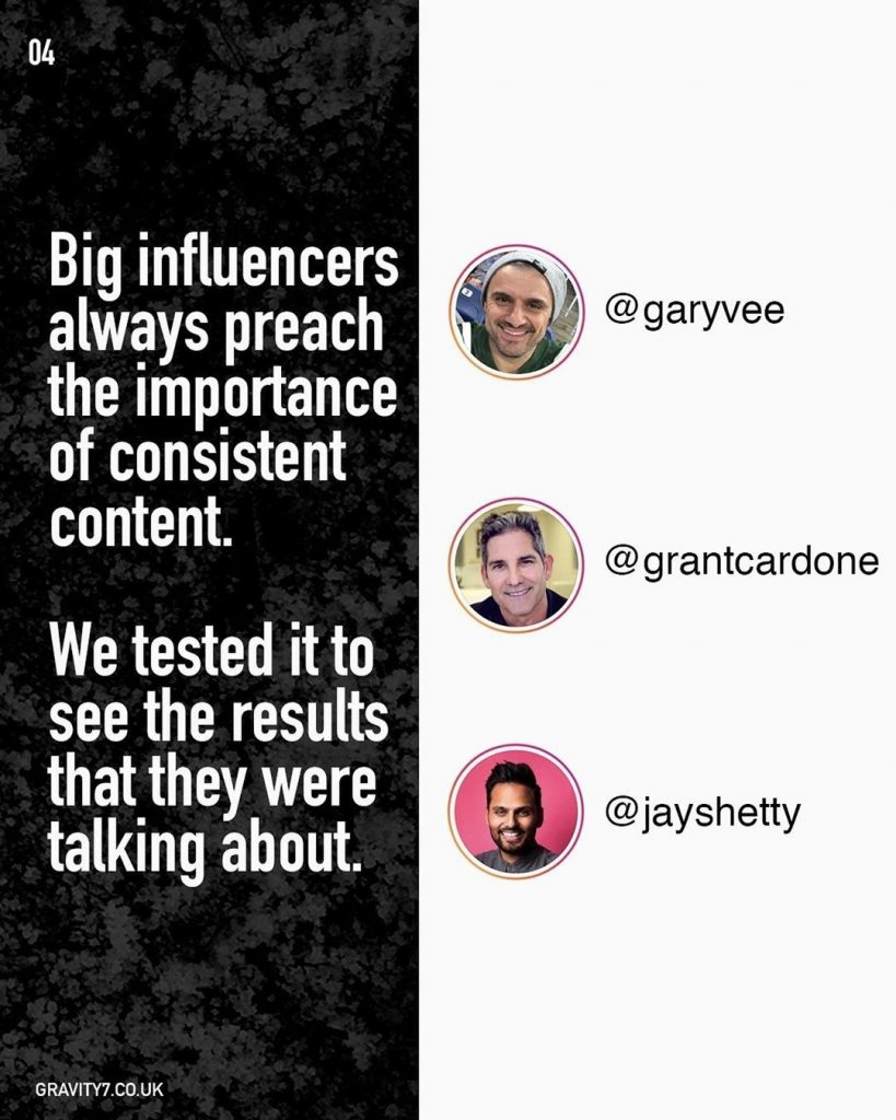 Big influencers always preach the importance of consistent content.  We tested it to see the results that they were talking about.