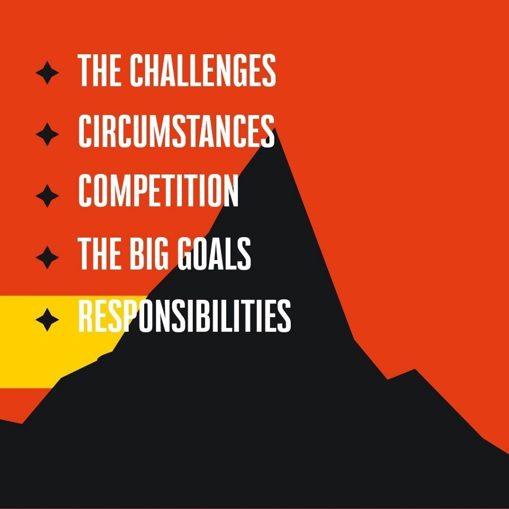 The Challenges Circumstances Competition The Big Goals Responsibilities