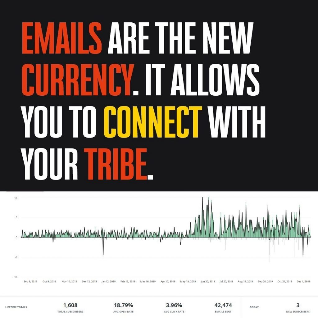 EMAILS ARE THE NEW [RIM:EC IT ALLOWS YOU TO CONNECT WITH YOUR TRIBE.