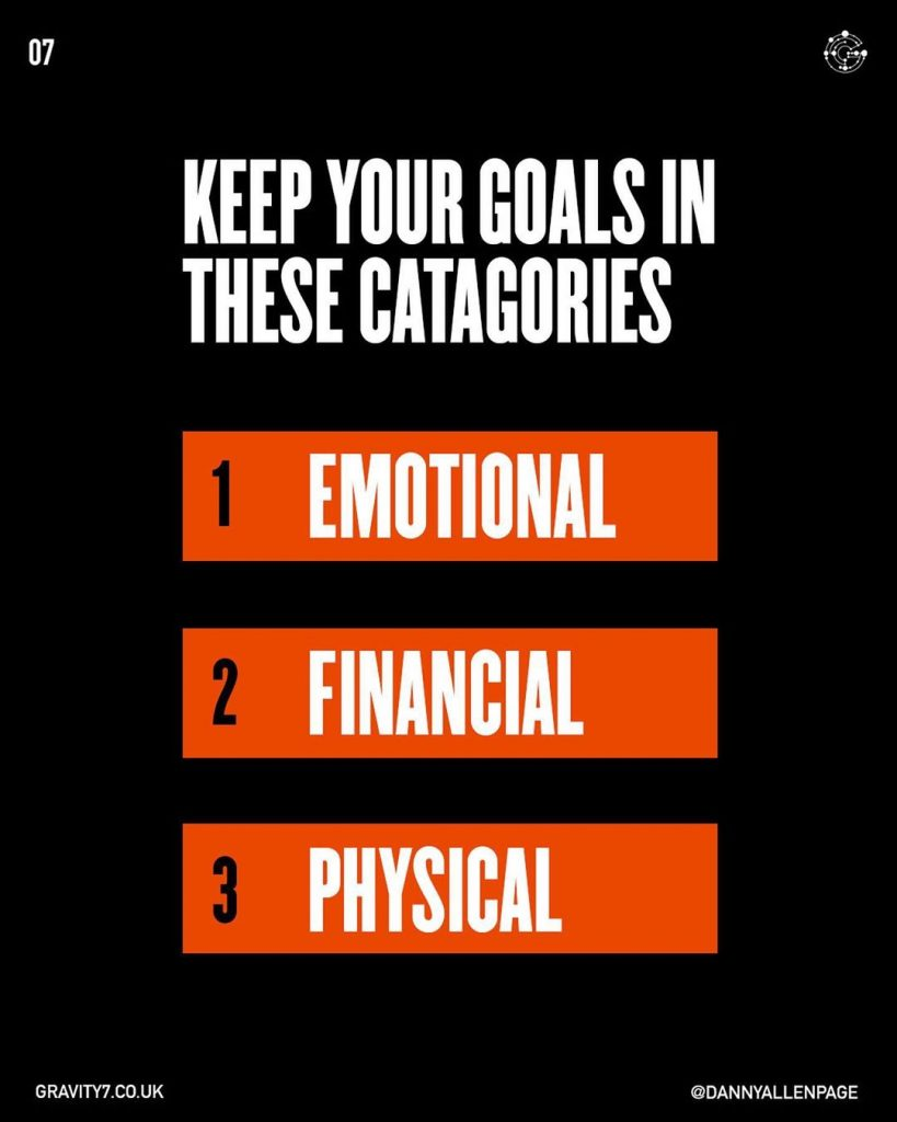 KEEP YOUR GOALS IN THESE CATAGORIES  1. EMOTIONAL 2. FINANCICAL 3. PHYSICAL