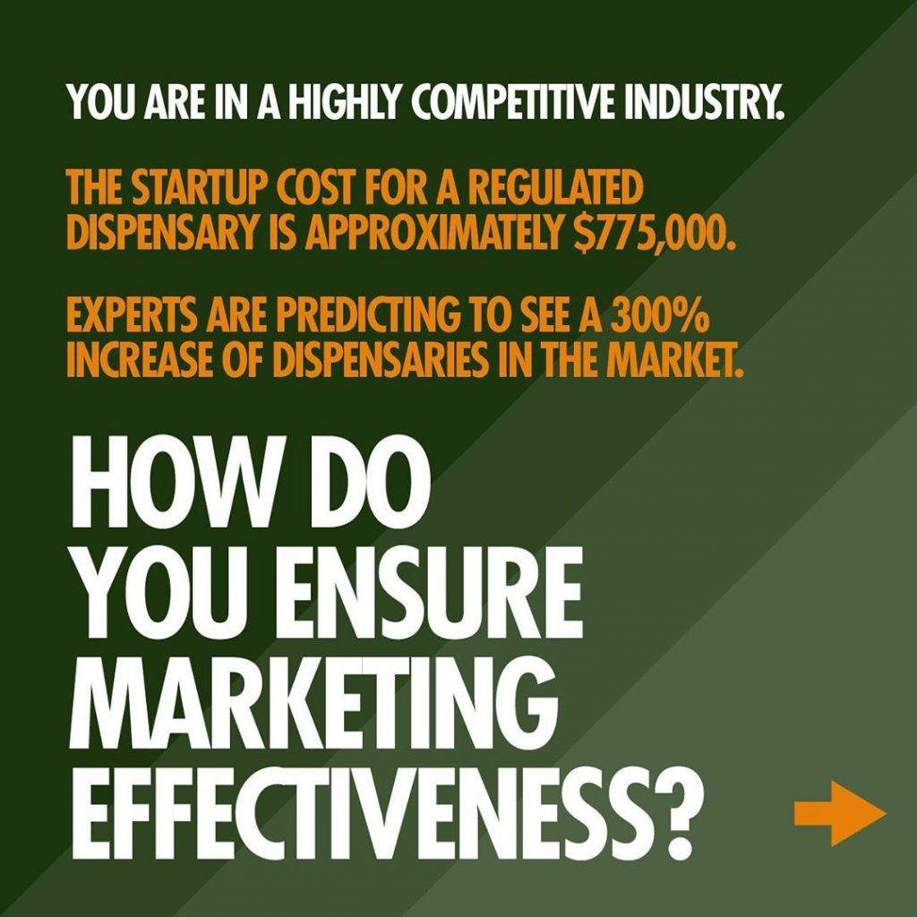 YOU ARE IN A HIGHLY COMPETITIVE INDUSTRY. THE STARTUP COST FOR A REGULATED DISPENSARY IS APPROXIMATELY $775,000. EXPERTS ARE PREDICTING TO SEE A 300% INCREASE OF DISPENSARIES IN THE MARKET.  HOW DO YOU ENSURE MARKETING EFFECTIVENESS?