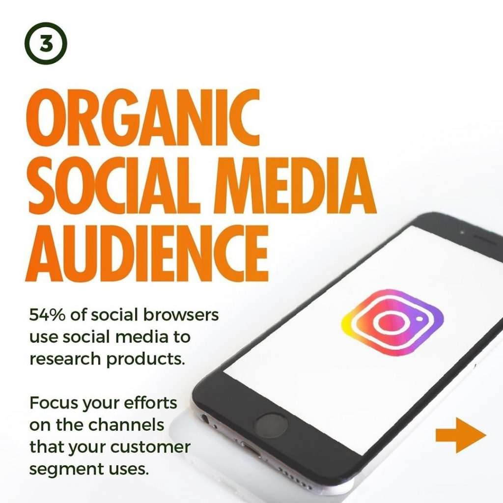 ORGANIC SOCIAL MEDIA AUDIENCE  54% of social browsers use social media to research products.  Focus your efforts on the channels that your customer segment uses.