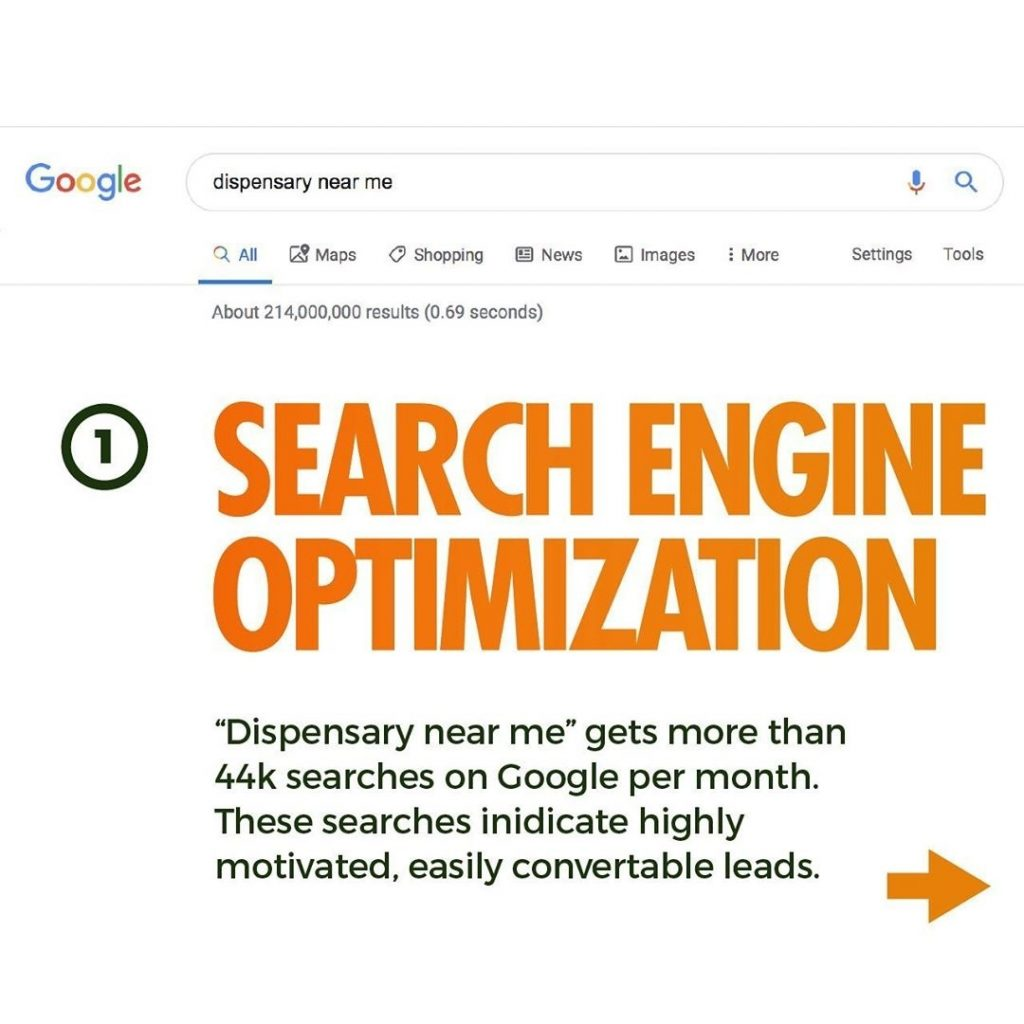 """SEARCH ENGINE OPTIMIZATION  """"Dispensary near me"""" gets more than 44k searches on Google per month. These searches inidicate highly motivated, easily convertible leads."""